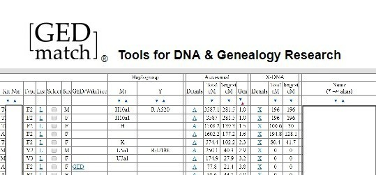 Gedmatch ~ Baby, Baby, Baby I Love You  Its so easy, jump in